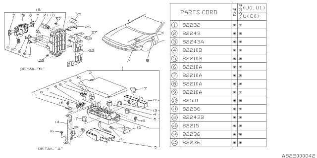 Fuse Box - 1992 Subaru SVXSubaru Parts Deal