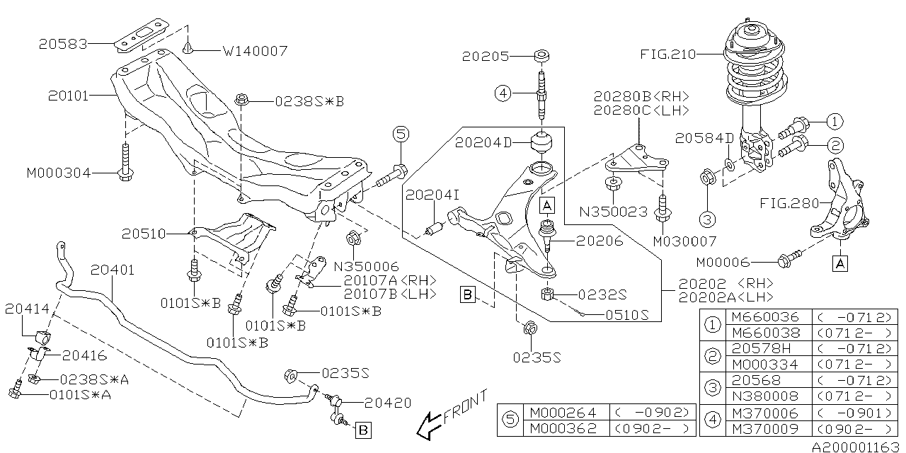 20202sc010