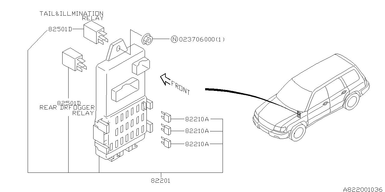 99 Subaru Forester Fuse Box - Wiring Diagram Networks
