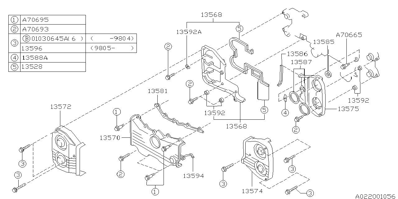 1998 Subaru Forester Timing Belt