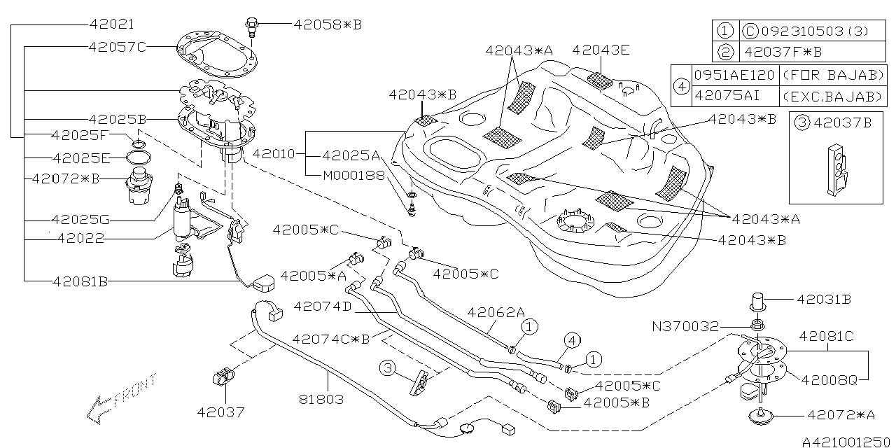42012ae04a