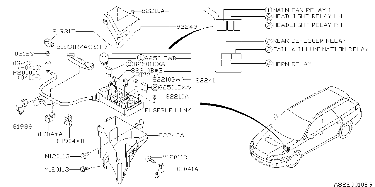2007 subaru outback fuse diagram