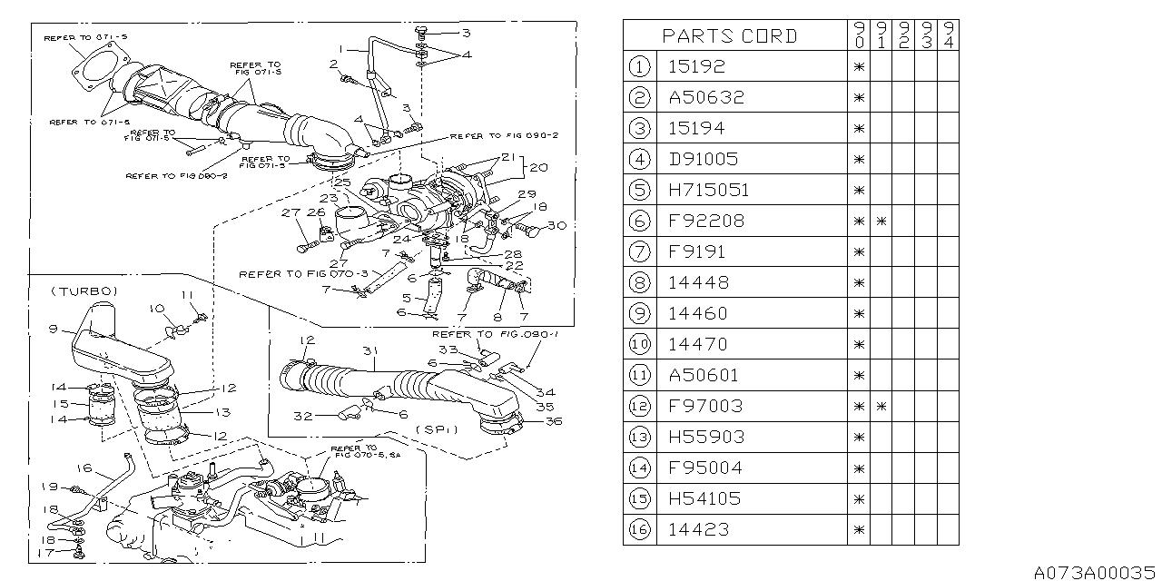15192aa013