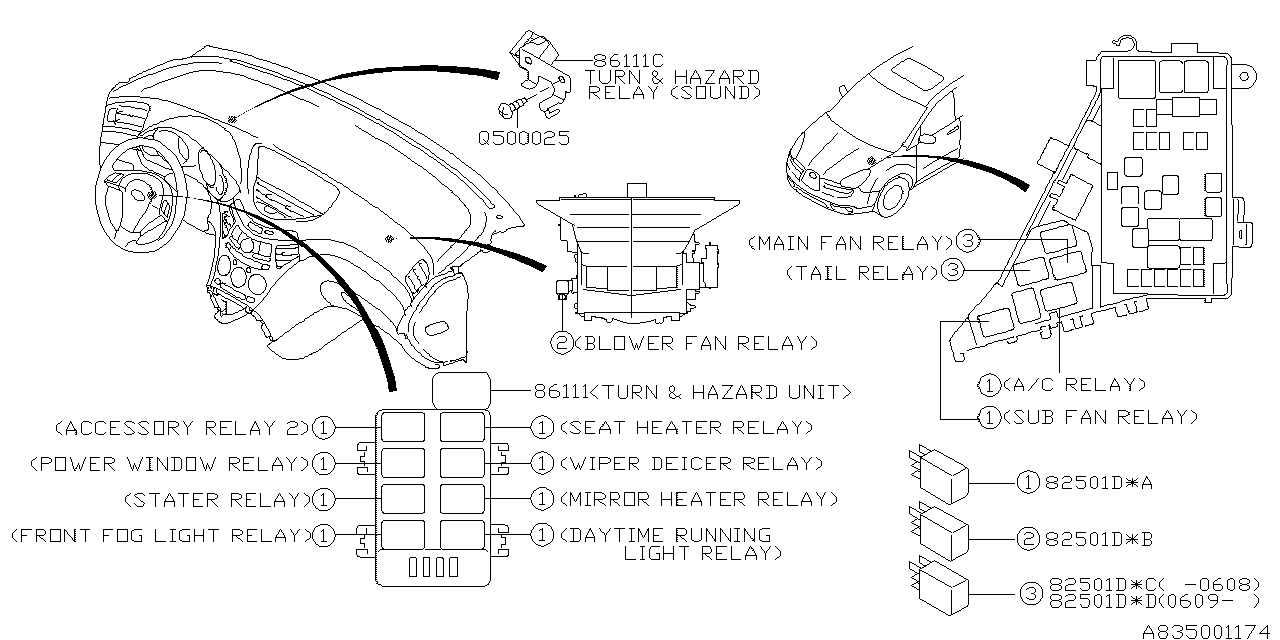 82501ag05b