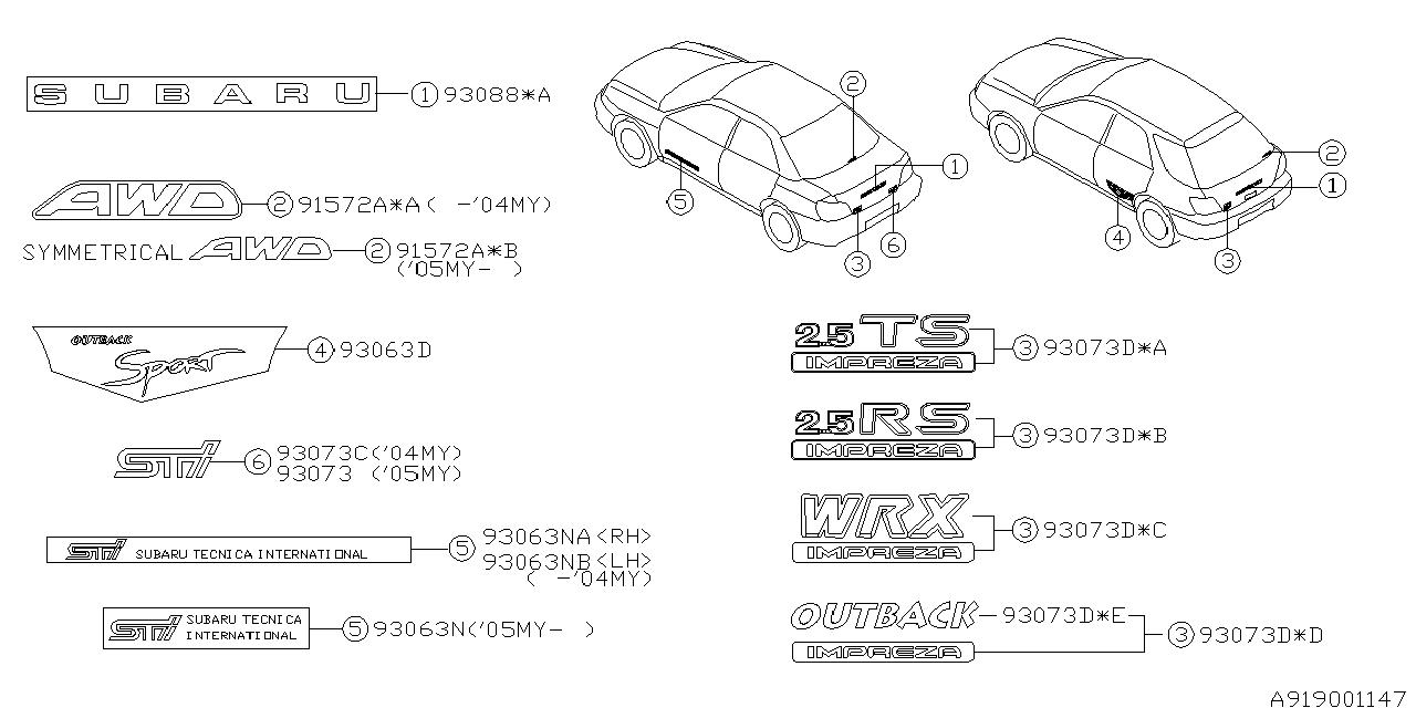 Subaru Letter Mark