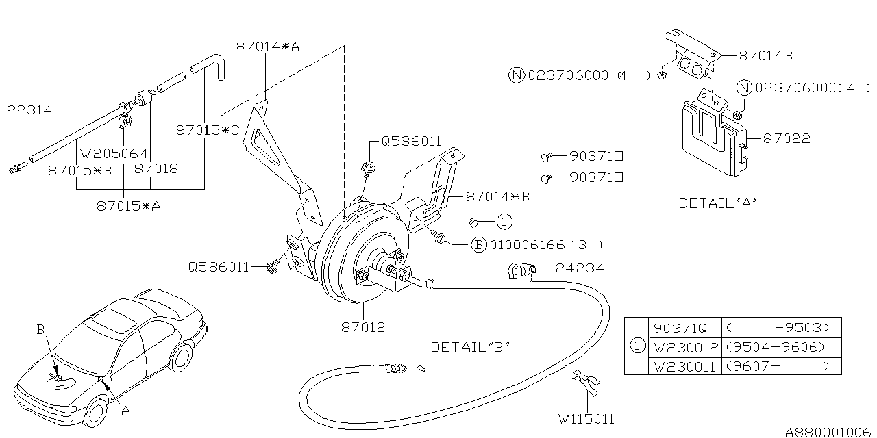 1994 subaru impreza cruise control equipment