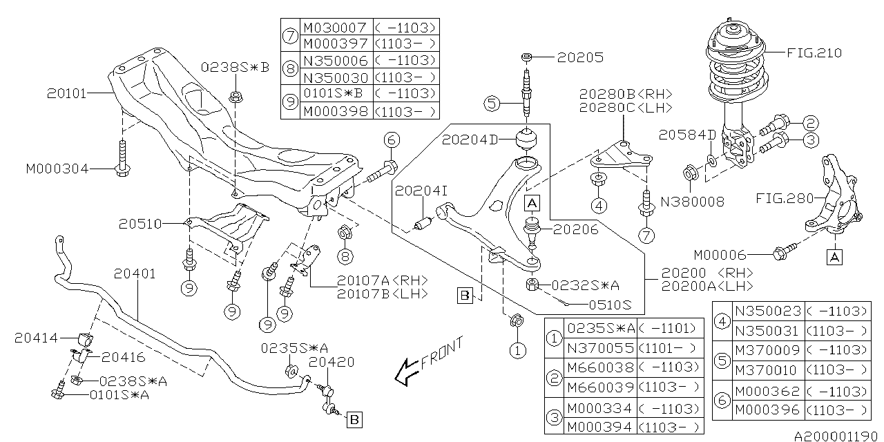 20202ag182