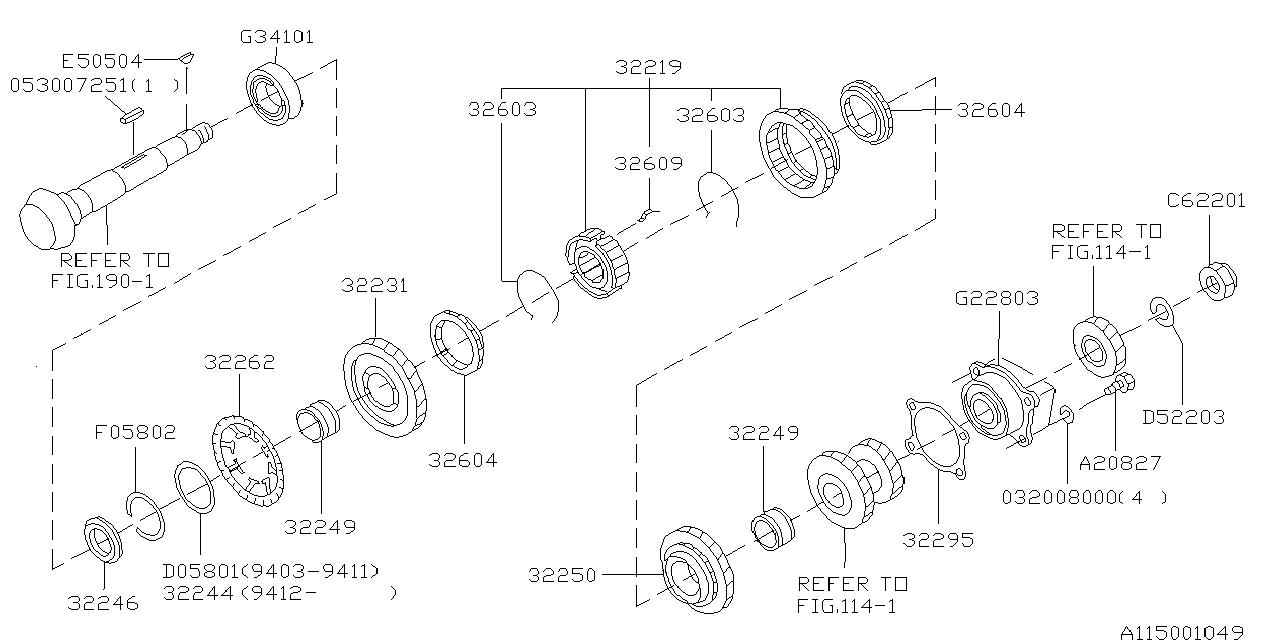 1996 Subaru Outback Fuse Box Location - Wiring Diagram Schema