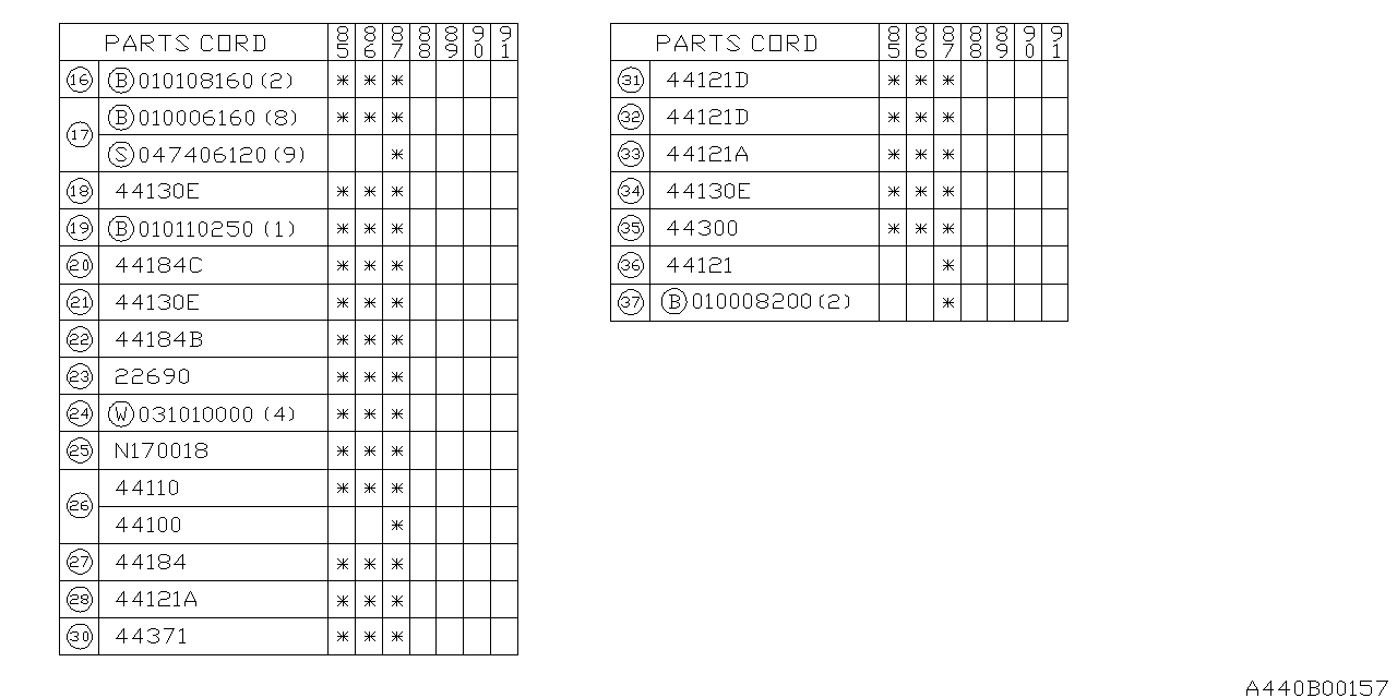 44022ga220