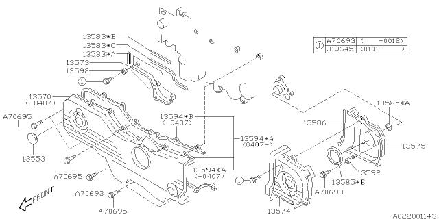 2003 Subaru Impreza Wrx Timing Belt Cover Subaru Parts Deal