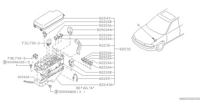 1996 Subaru Legacy Fuse Box - Subaru Parts DealSubaru Parts Deal